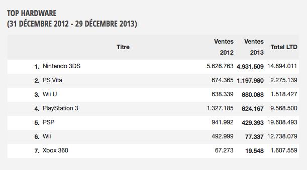 Top Hardware-2013-Japon