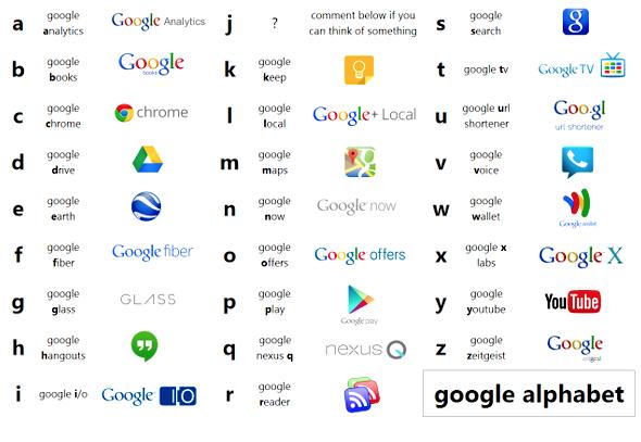 Google-Alphabet-4