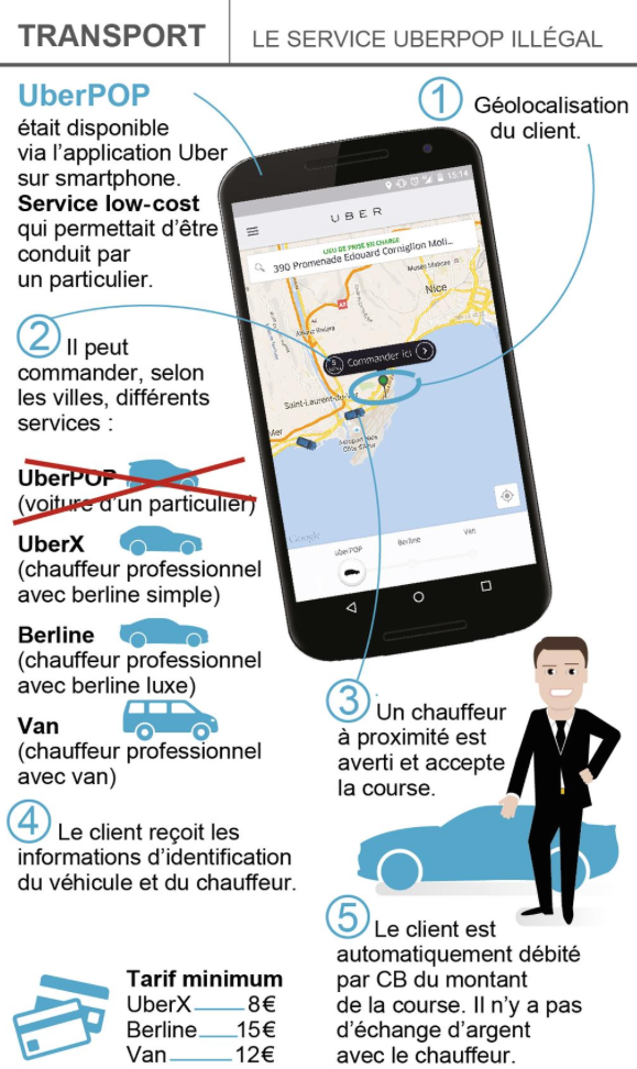 Uber-Pop-Interdiction-7