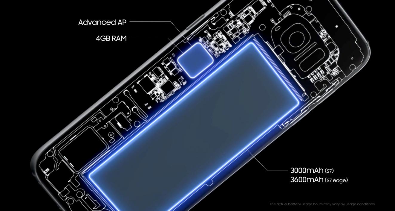 Galaxy-S7-Edge-Samsung-3