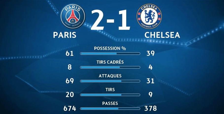 PSG-Chelsea-LDC-Aller-1