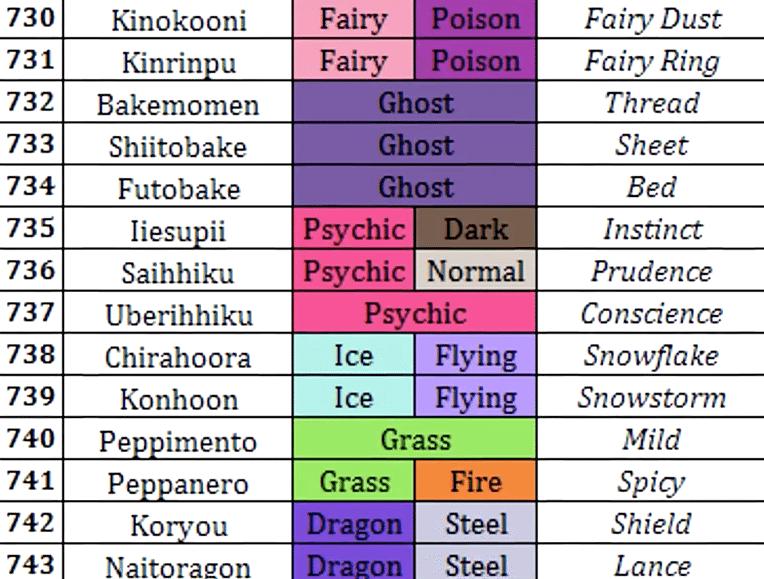 Pokemon-Z-Fuite-2