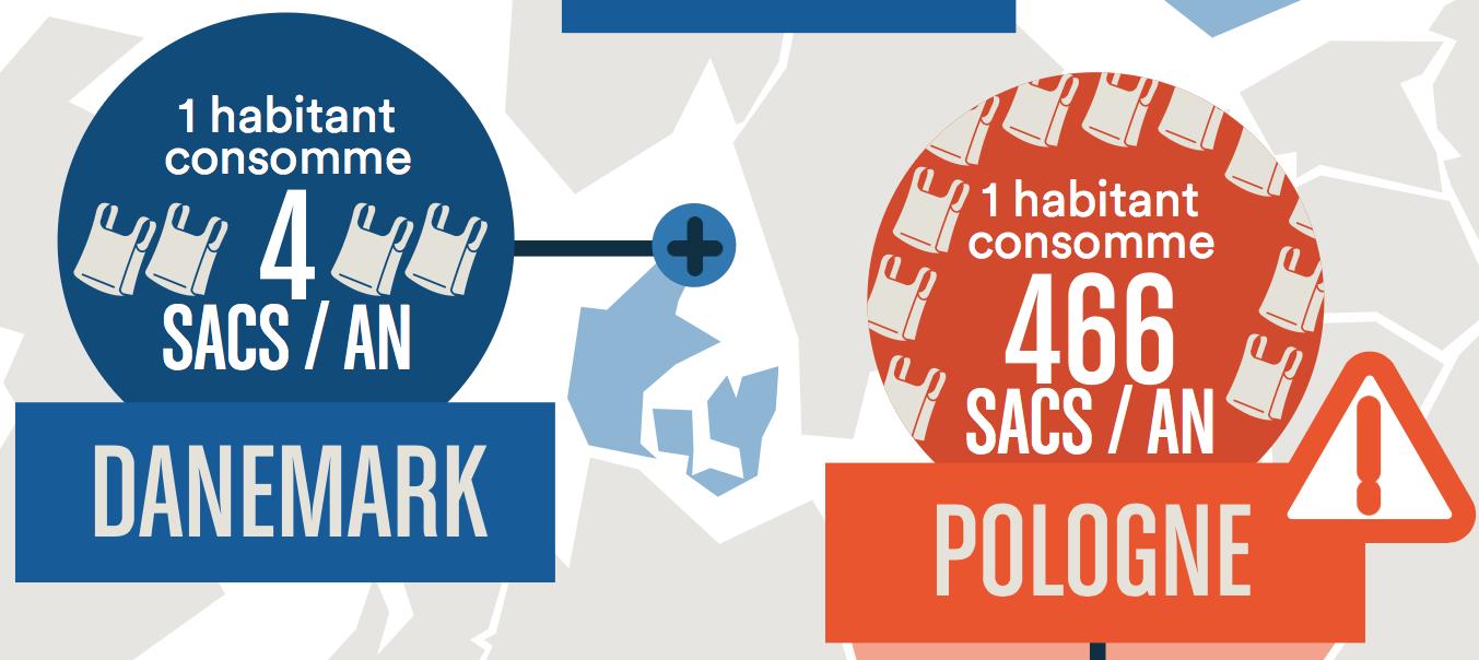 Interdiction Des Sacs Plastiques En 2016 : Les sacs plastiques bannis d?s demain yzgeneration