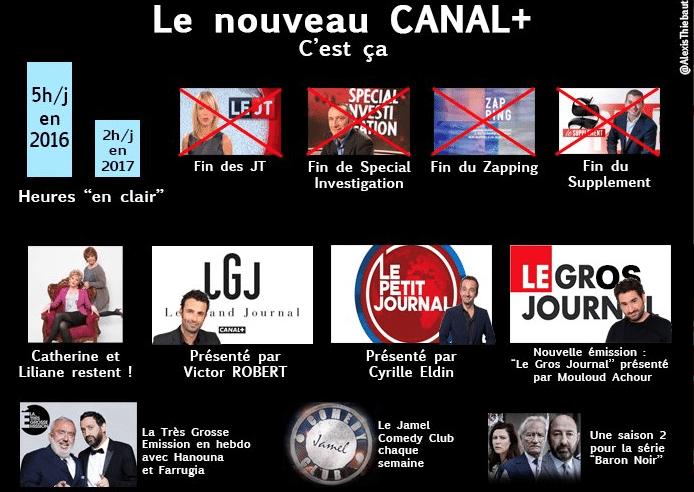 Nouveau-Canal-2
