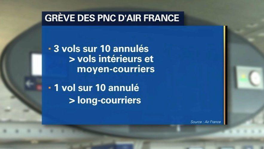 Air-France-Greve-Ete-1