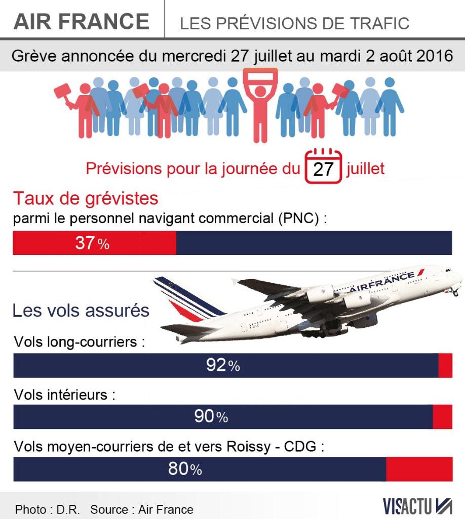 Air-France-Greve-Ete-2