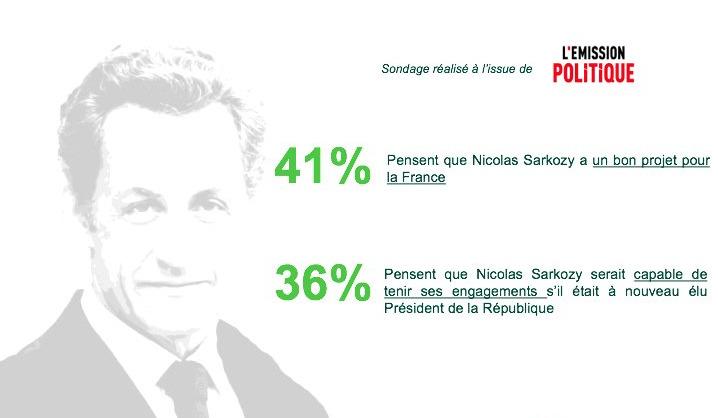 nicolas-sarkozy-emission-politique-2