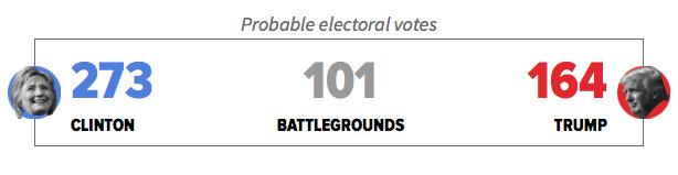 election-us-jour-j-2