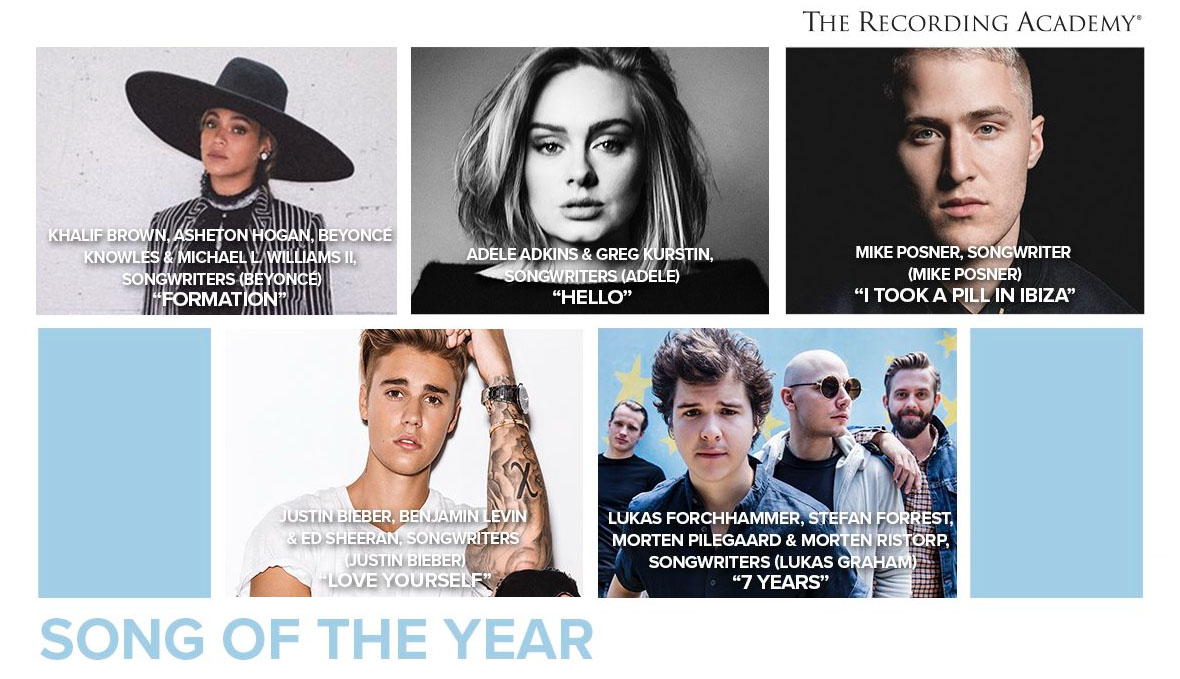 grammy-awards-beyonce-nominations-2