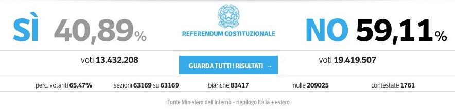 italie-mateo-renzi-referendum-1